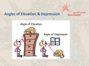 Angles-Elevation-Depression