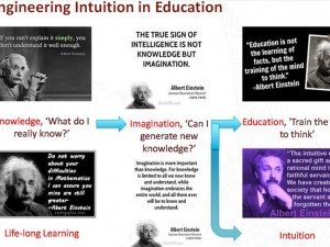Enhancement of Engineering Intuition through PBL