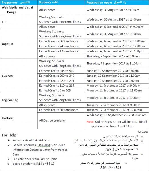 online-registration-table10-8